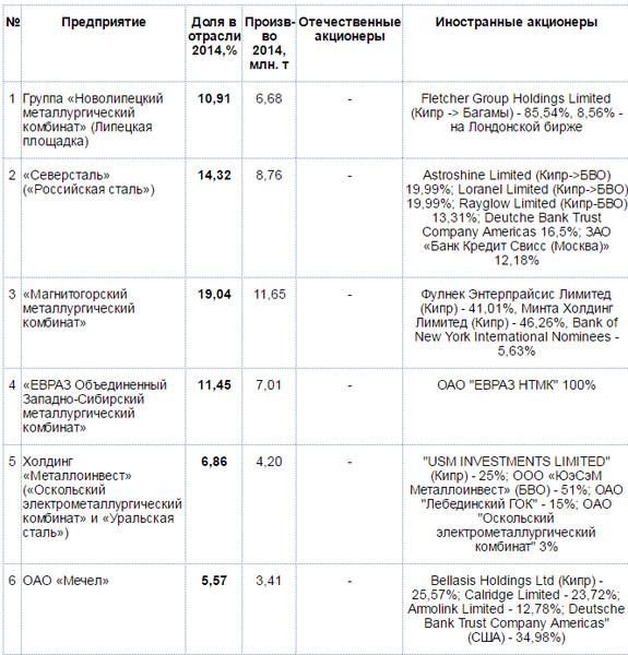 Dictionary sensagent com сахарный диабет ru ru