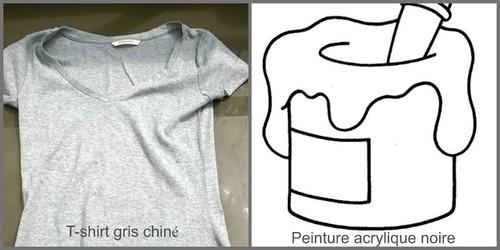 Mon t-shirt de marque à 3 €! #1