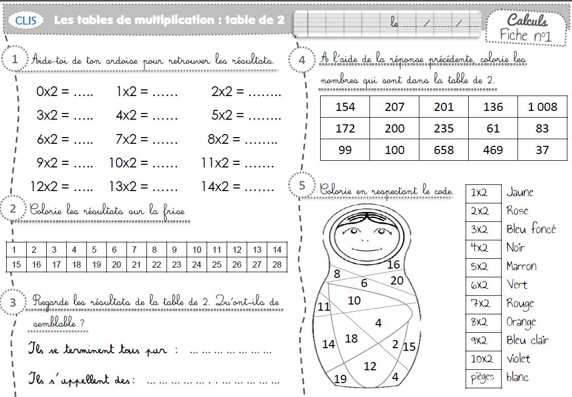 Les Tables De Multiplication La Fouine En Clis
