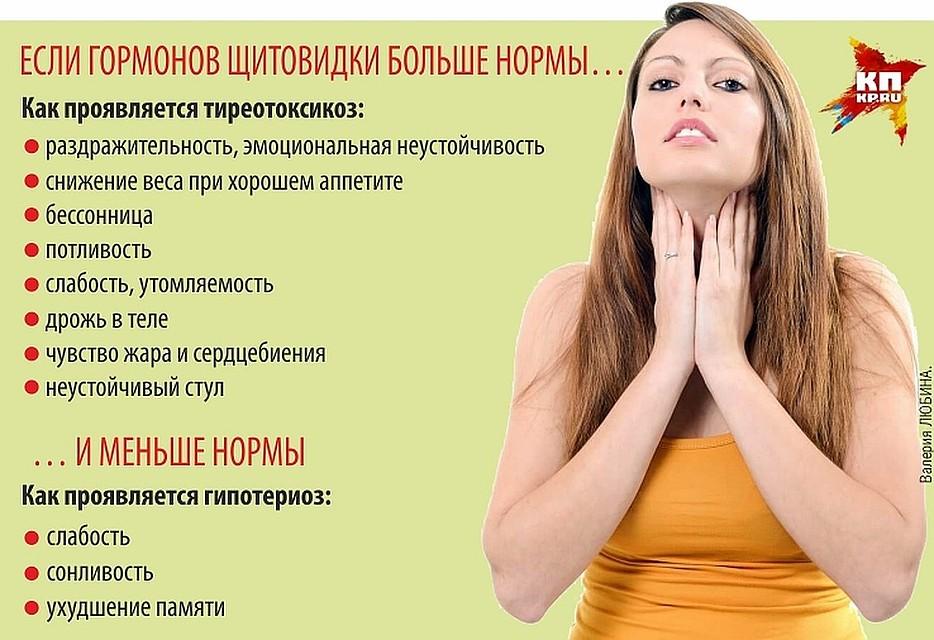 Щитовидка и сахар в крови связанны