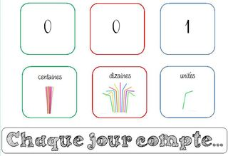 *Mathématiques: Le chaque jour compte (100ème jour d'école)
