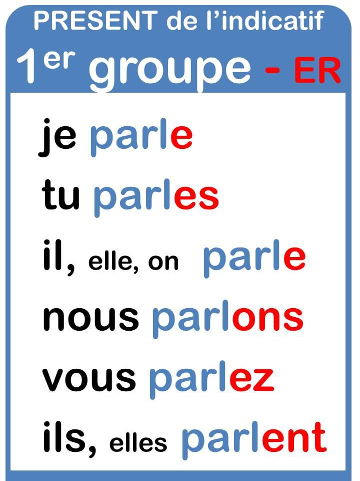 Present Des Verbes Du 1er Groupe Lessons Blendspace
