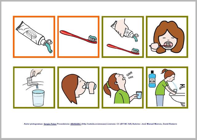 Parfait Se brosser les dents (en pictogrammes Arasaac) - RNT : Réseau  JW53