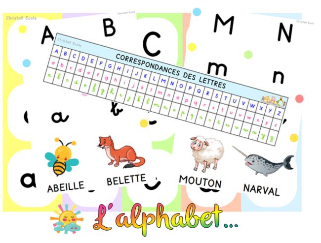 Affichage De L Alphabet En Maternelle Christall Ecole
