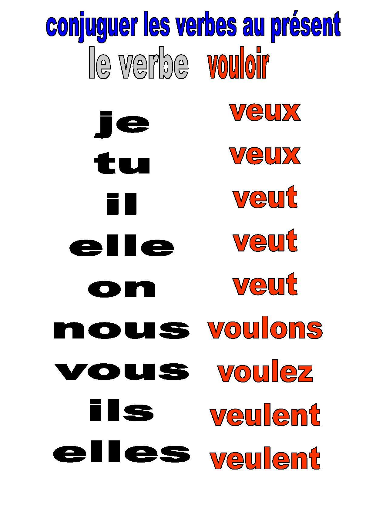 Conjugaison Ce1 Ce2 Cm1 Cm2 Affiches Des Verbes Au Present Verbe En Er Chanter