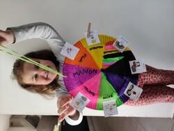 PS-MS Montessori : météo des émotions
