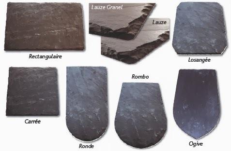 Type de tuiles pour toiture