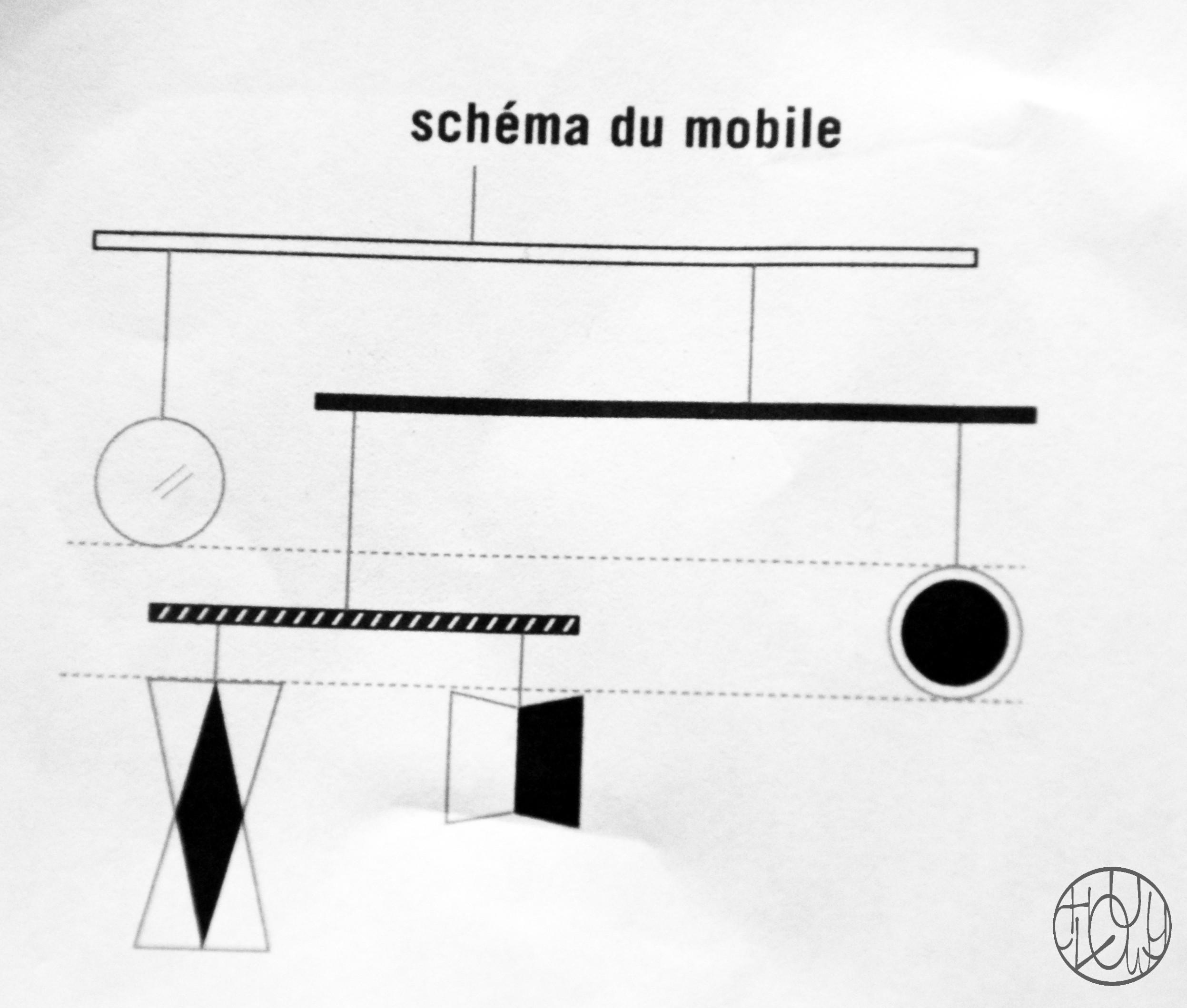 Comment Fabriquer Un Mobile En Bois diy montessori : le mobile de munari - dans ma petite