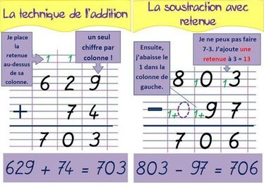 additions soustractions : rappel