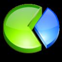 Google Analytics pour suivre les statistiques de votre blog