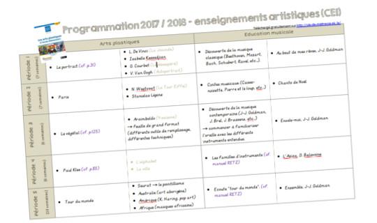 CE1 • Programmations 2017 / 2018