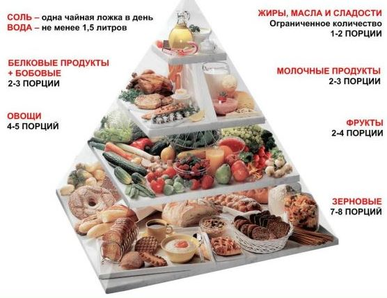 При сахарном диабете 2 типа какие блюда можно приготовить