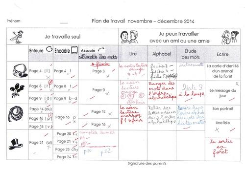 Plans  de travail 2014 2015