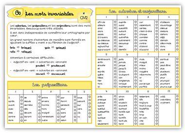 Les mots invariables CM2
