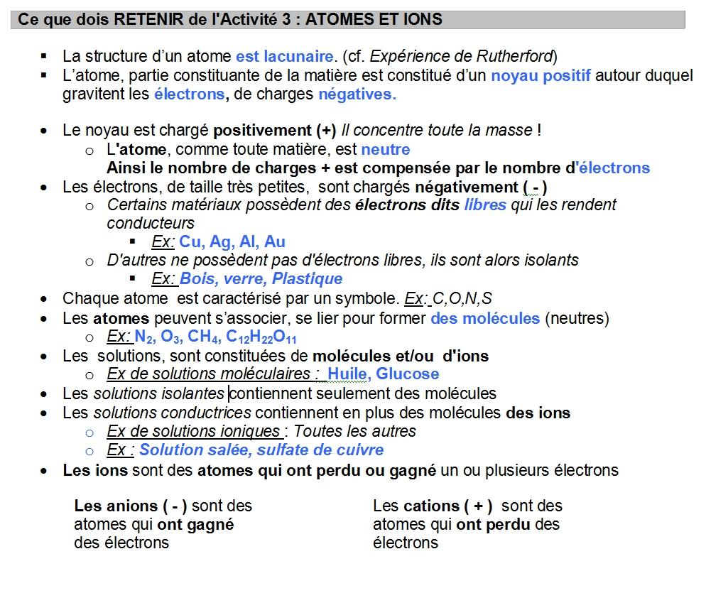 Devoir Maison Physique Chimie 3eme Atome | Ventana Blog