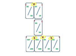 Les Suitacharis, pour jouer avec les suites de nombres